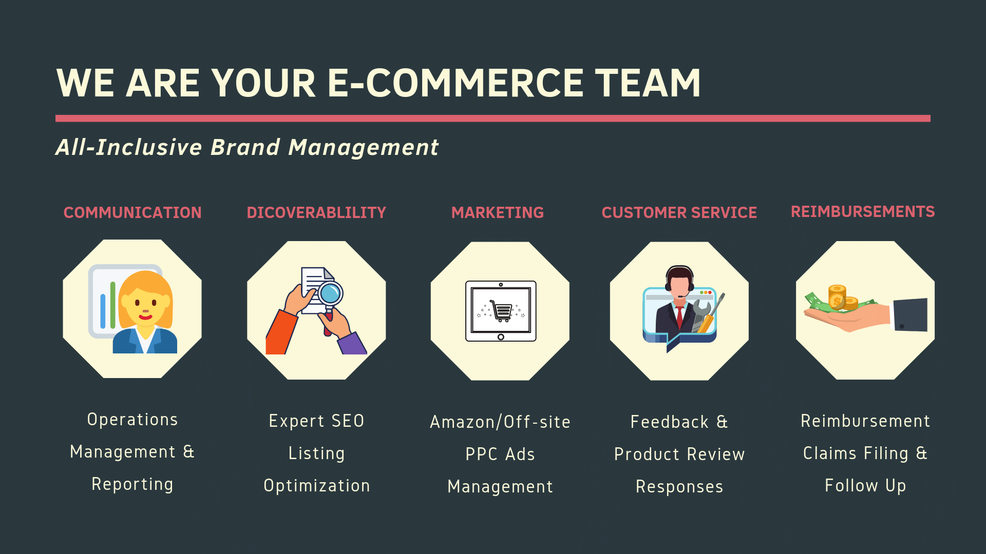 Digital Fire E-Commerce Brand Management Team